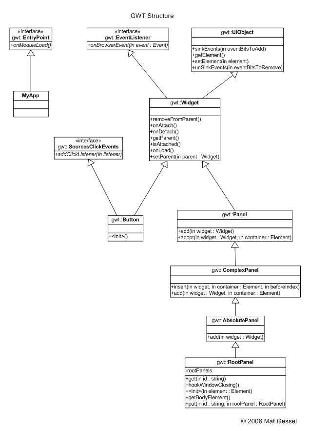 StaticStructure