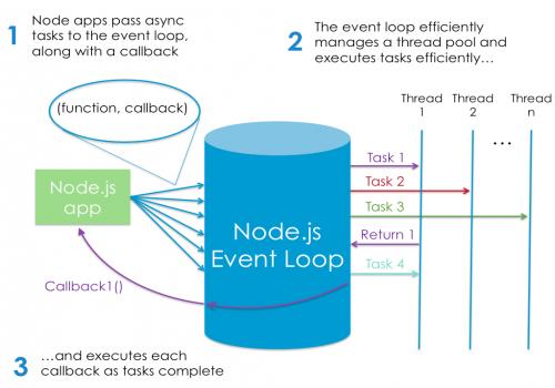 event-loop_0