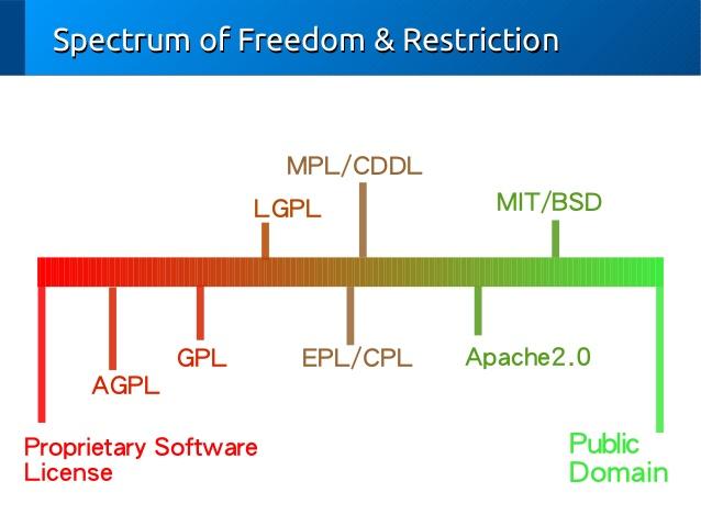 licenses2.jpg